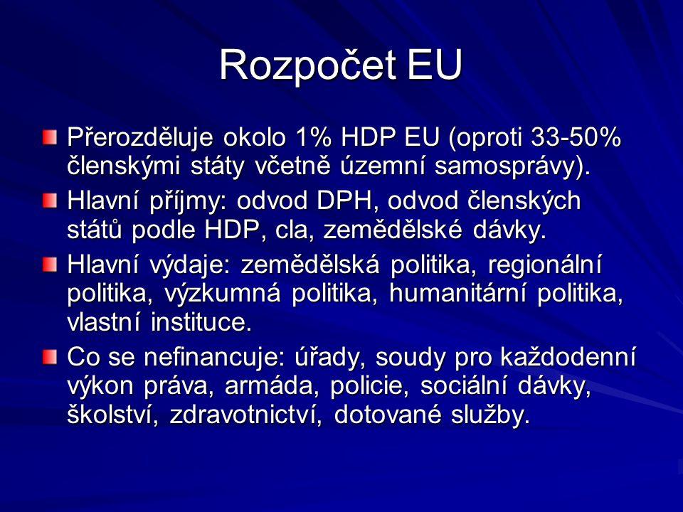 Rozpočet EU Přerozděluje okolo 1% HDP EU (oproti 33-50% členskými státy včetně územní samosprávy).