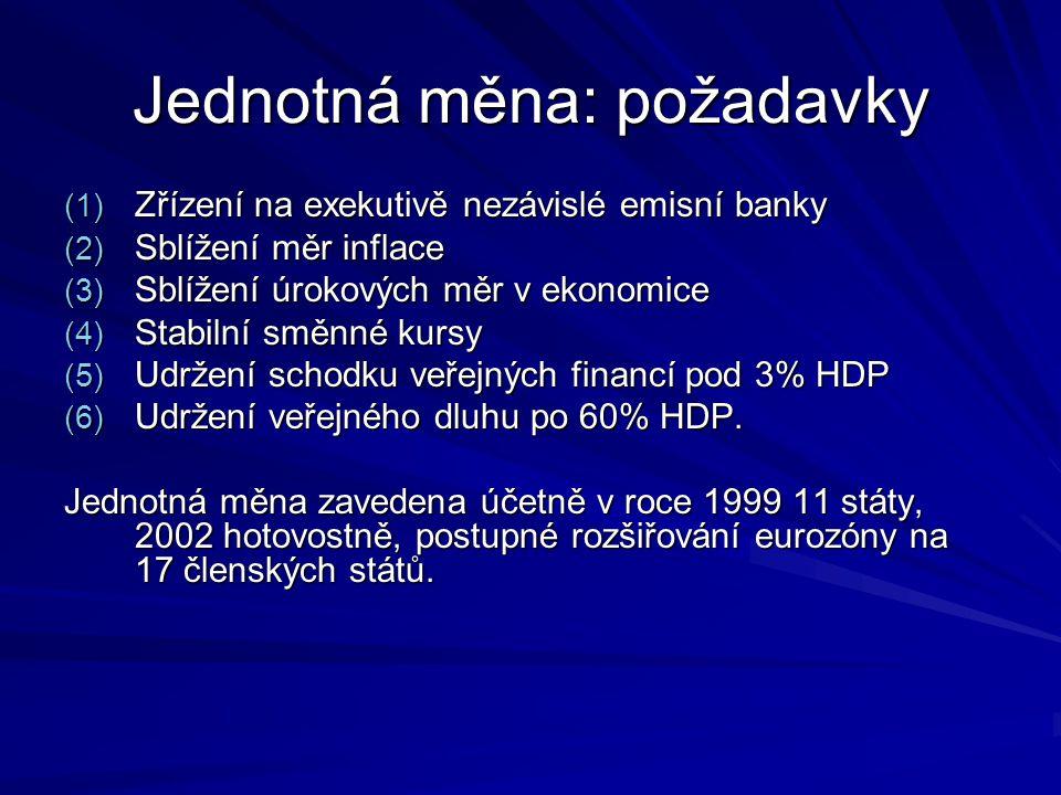 Jednotná měna: požadavky (1) Zřízení na exekutivě nezávislé emisní banky (2) Sblížení měr inflace (3) Sblížení úrokových měr v ekonomice (4) Stabilní směnné kursy (5) Udržení schodku veřejných financí pod 3% HDP (6) Udržení veřejného dluhu po 60% HDP.