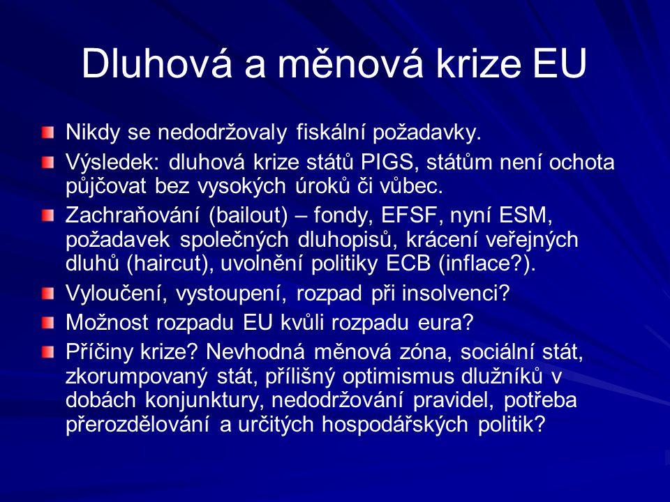 Dluhová a měnová krize EU Nikdy se nedodržovaly fiskální požadavky.