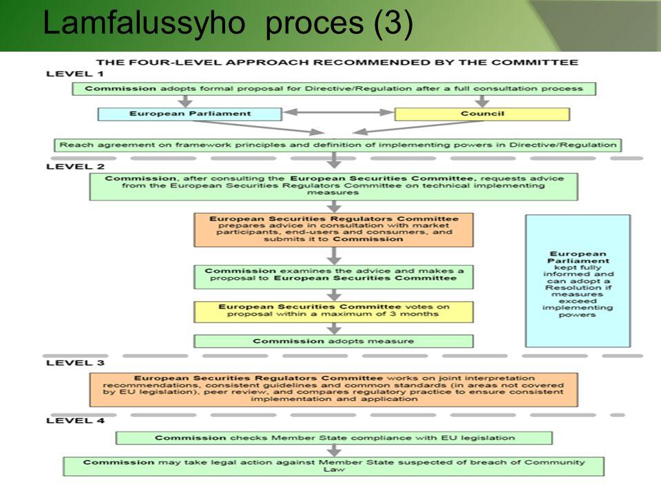 Lamfalussyho proces (2)  Lamfalussyho proces pro tvorbu legislativy  snaha o maximální transparentnost = veřejné konzultace  zapojení účastníků fin