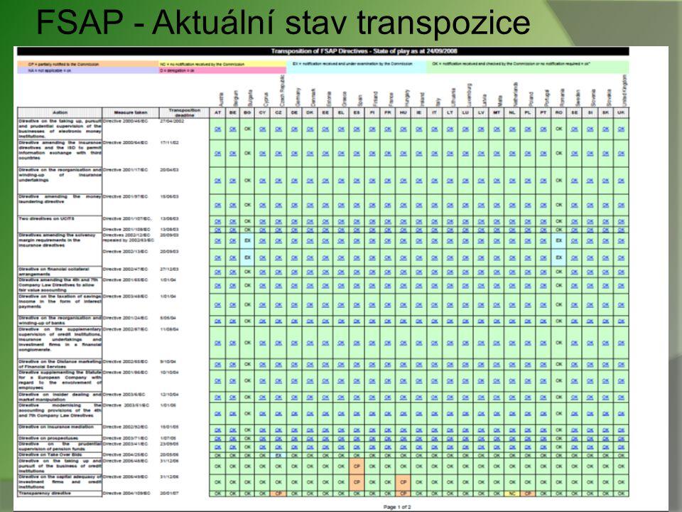 Lamfalussyho proces (4) na úrovni EUv rámci ČR 1. úroveňRámcová směrnice – stanoví principy Zákony (vyhlášky) 2. úroveňProváděcí opatření – upřesňují