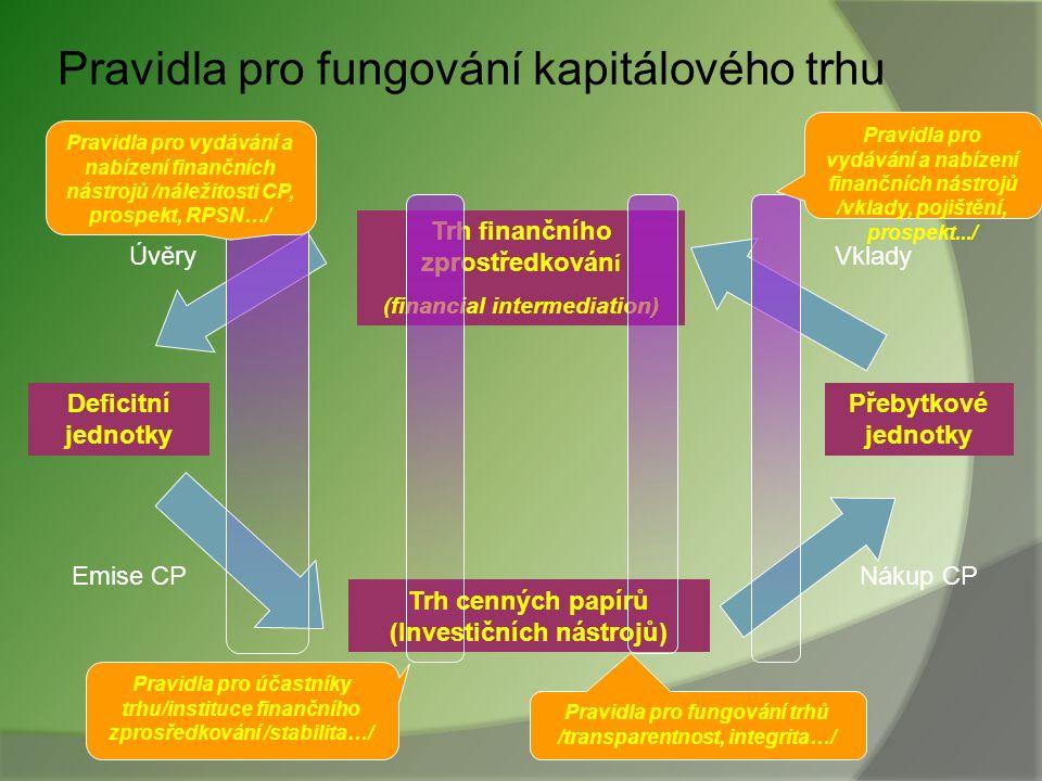 Osnova přednášky I. Kapitálový trh a právo kapitálového trhu II. EU a pravidla pro KT III. Tvorba předpisů pro KT a Lamfalussyho proces IV. Základní p