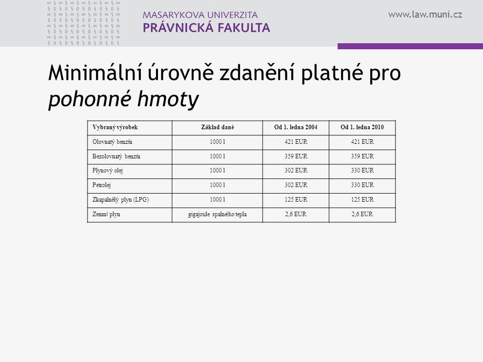 www.law.muni.cz Vybraný výrobek Z á klad daně Od 1. ledna 2004Od 1. ledna 2010 Olovnatý benz í n 1000 l421 EUR Bezolovnatý benz í n 1000 l359 EUR Plyn