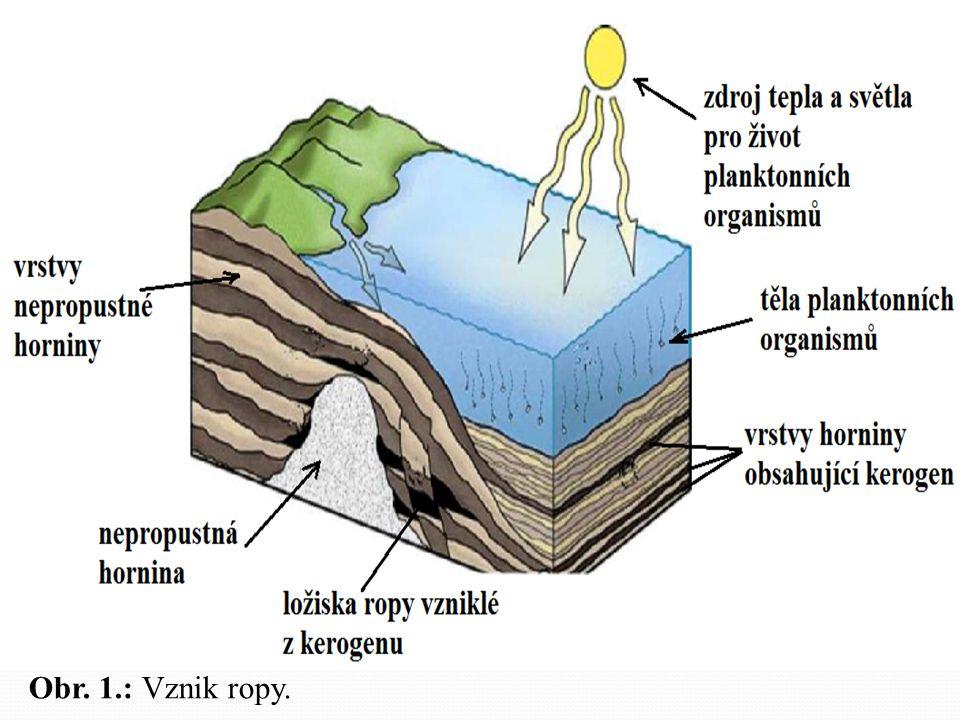Popište ropu z hlediska vzhledu a charakteristických vlastností:  Ropa je světle hnědá až černá olejovitá, hořlavá kapalina, s menší hustotou než vod