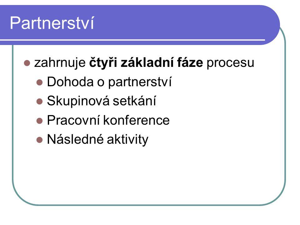 Partnerství zahrnuje čtyři základní fáze procesu Dohoda o partnerství Skupinová setkání Pracovní konference Následné aktivity