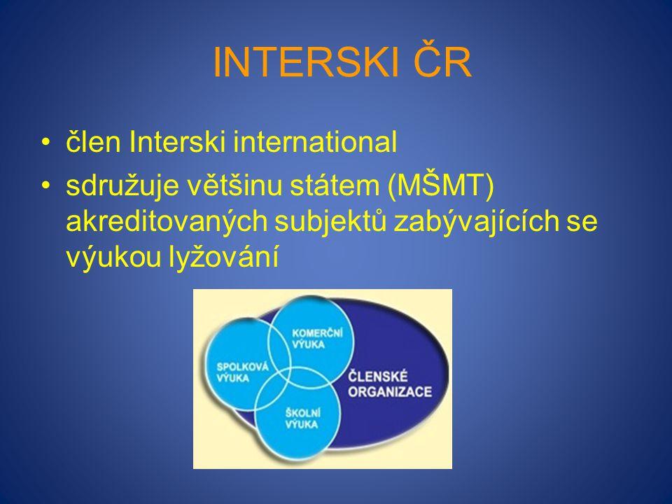 INTERSKI ČR člen Interski international sdružuje většinu státem (MŠMT) akreditovaných subjektů zabývajících se výukou lyžování