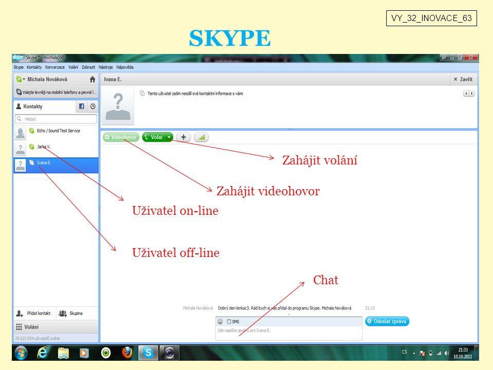 SKYPE Zahájit volání Zahájit videohovor Chat Uživatel on-line Uživatel off-line VY_32_INOVACE_63