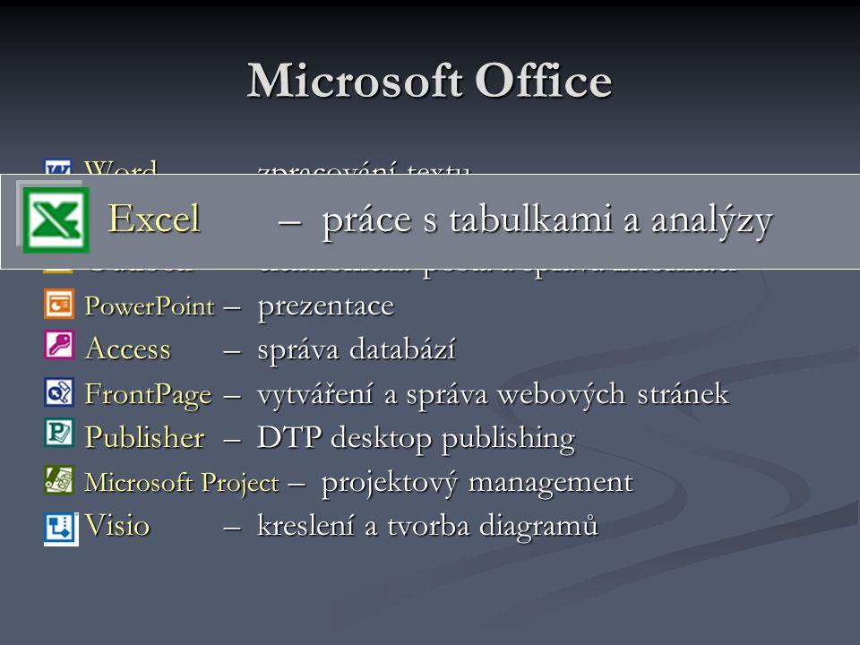 Microsoft Office Word – zpracování textu Word – zpracování textu Excel – práce s tabulkami a analýzy Excel – práce s tabulkami a analýzy Outlook– elektronická pošta a správa informací Outlook– elektronická pošta a správa informací PowerPoint – prezentace PowerPoint – prezentace Access – správa databází Access – správa databází FrontPage – vytváření a správa webových stránek FrontPage – vytváření a správa webových stránek Publisher– DTP desktop publishing Publisher– DTP desktop publishing Microsoft Project – projektový management Microsoft Project – projektový management Visio – kreslení a tvorba diagramů Visio – kreslení a tvorba diagramů Excel – práce s tabulkami a analýzy