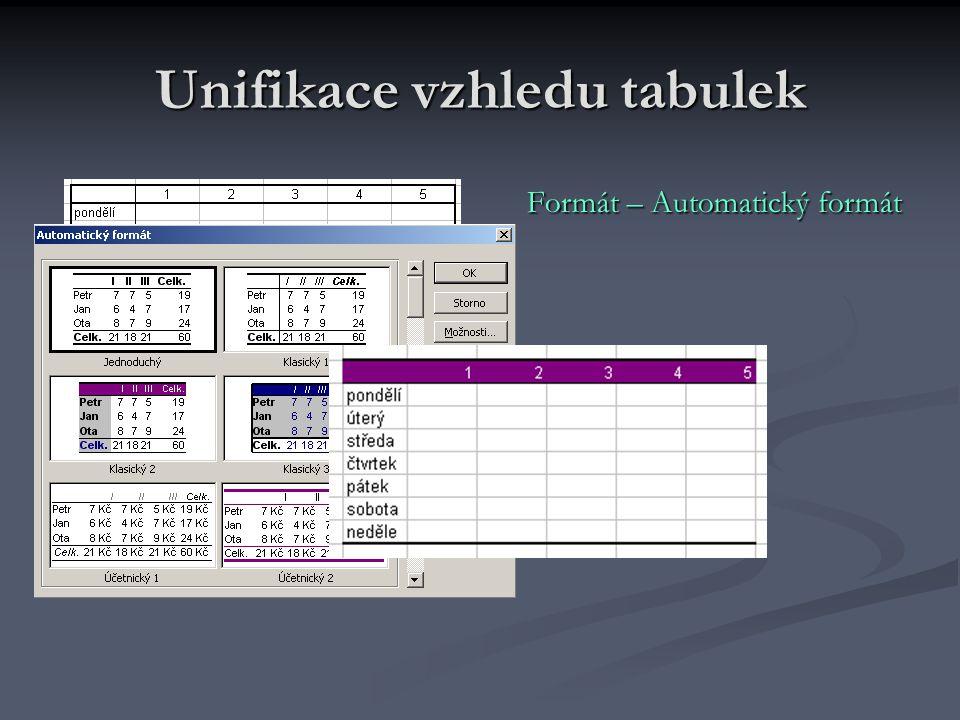 Unifikace vzhledu tabulek Formát – Automatický formát Formát – Automatický formát