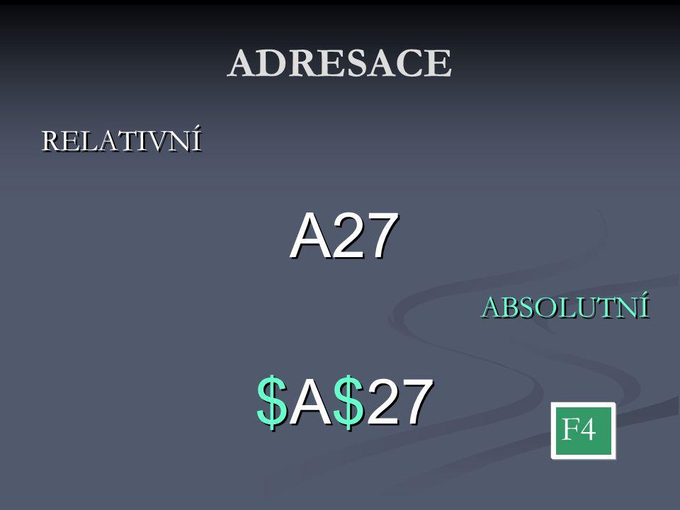 ADRESACE RELATIVNÍ A27 ABSOLUTNÍ $A$27 RELATIVNÍ A27 ABSOLUTNÍ $A$27 F4