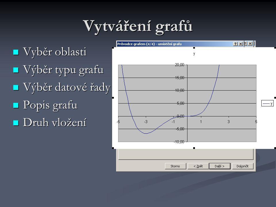 Vytváření grafů Vyběr oblasti Vyběr oblasti Výběr typu grafu Výběr typu grafu Výběr datové řady Výběr datové řady Popis grafu Popis grafu Druh vložení Druh vložení