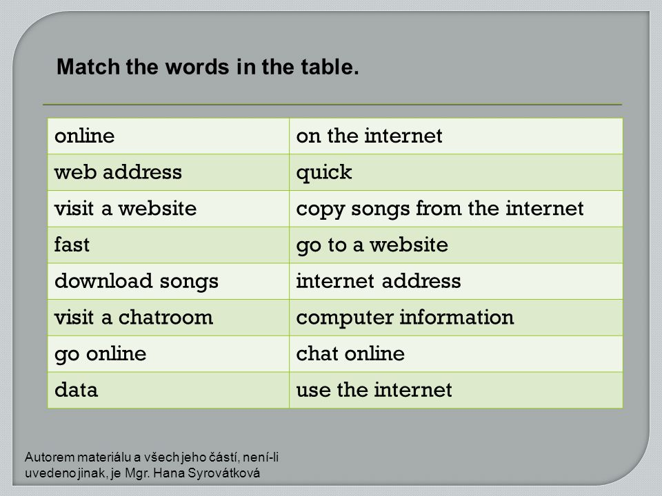 onlineon the internet web addressquick visit a websitecopy songs from the internet fastgo to a website download songsinternet address visit a chatroomcomputer information go onlinechat online datause the internet Match the words in the table.