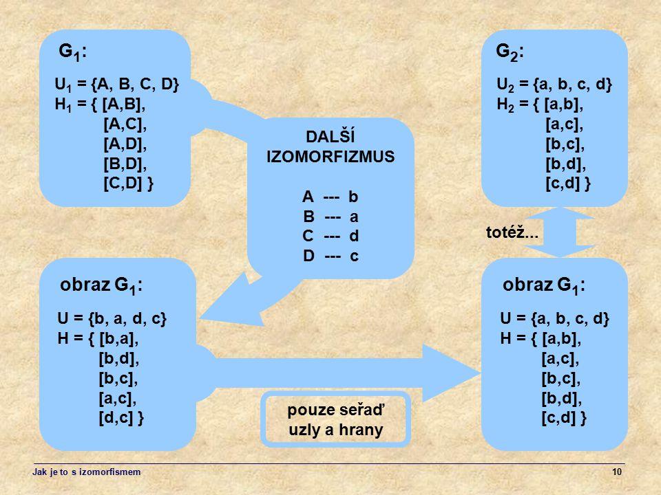 10 U = {b, a, d, c} H = { [b,a], [b,d], [b,c], [a,c], [d,c] } obraz G 1 : U 1 = {A, B, C, D} H 1 = { [A,B], [A,C], [A,D], [B,D], [C,D] } G1:G1: U = {a