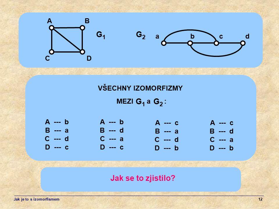 12 A --- b B --- a C --- d D --- c VŠECHNY IZOMORFIZMY A --- c B --- d C --- a D --- b AB CD G1G1 abcd G2G2 A --- b B --- d C --- a D --- c A --- c B