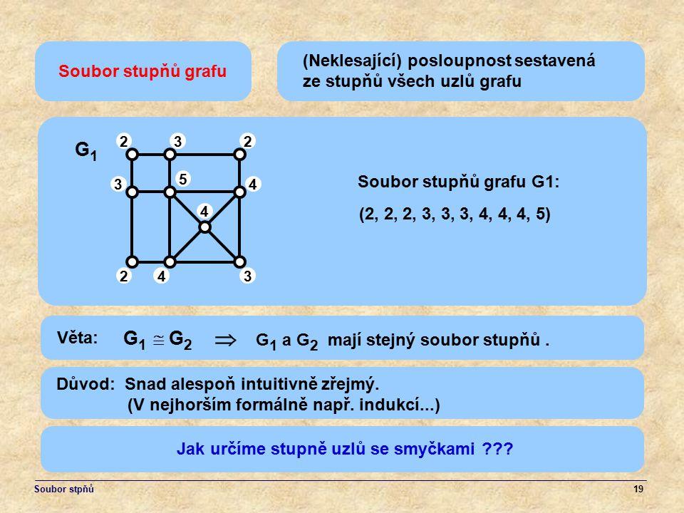19 G1G1  G2 G2 Věta: Soubor stupňů grafu (Neklesající) posloupnost sestavená ze stupňů všech uzlů grafu G1G1 22 23 3 34 4 4 5 Soubor stupňů grafu G1