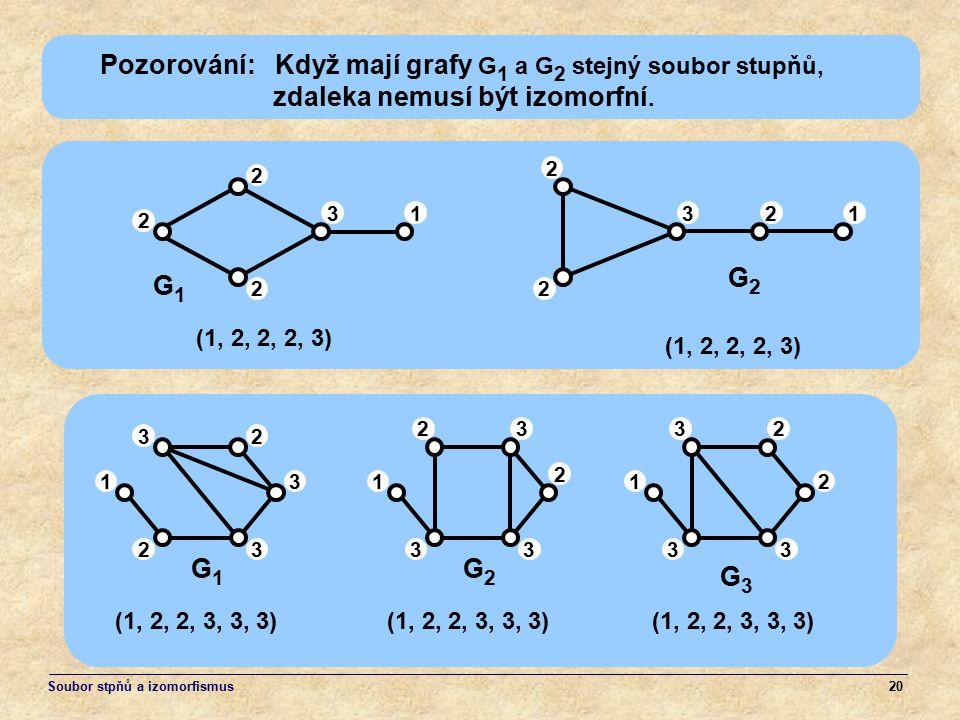 20 Pozorování: Když mají grafy G 1 a G 2 stejný soubor stupňů, zdaleka nemusí být izomorfní. G1 G1 G2 G2 G3 G3 (1, 2, 2, 3, 3, 3) 3 33 32 3223 2 2 323