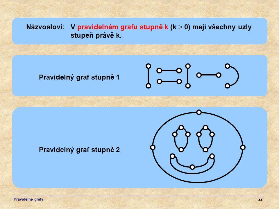 22 Pravidelný graf stupně 1 Pravidelný graf stupně 2 Názvosloví: V pravidelném grafu stupně k (k  0) mají všechny uzly stupeň právě k. Pravidelné gra