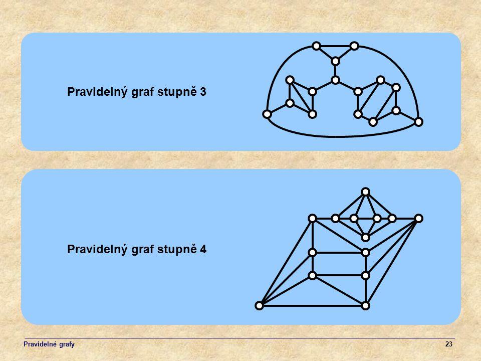 23 Pravidelný graf stupně 3 Pravidelný graf stupně 4 Pravidelné grafy