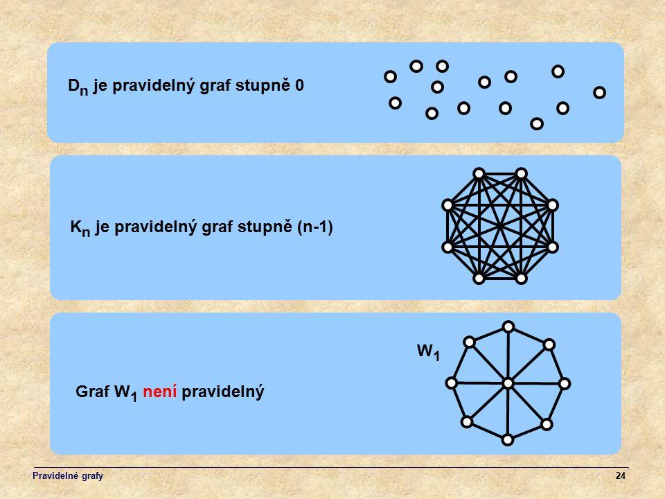 24 D n je pravidelný graf stupně 0 K n je pravidelný graf stupně (n-1) Graf W 1 není pravidelný W1 W1 Pravidelné grafy