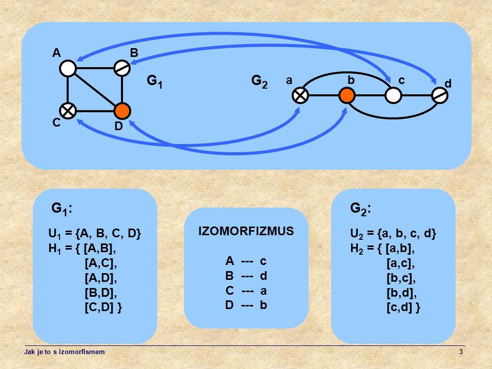 3 AB C D G1G1 abc d G2G2 IZOMORFIZMUS A --- c B --- d C --- a D --- b U 1 = {A, B, C, D} H 1 = { [A,B], [A,C], [A,D], [B,D], [C,D] } G1:G1: U 2 = {a,