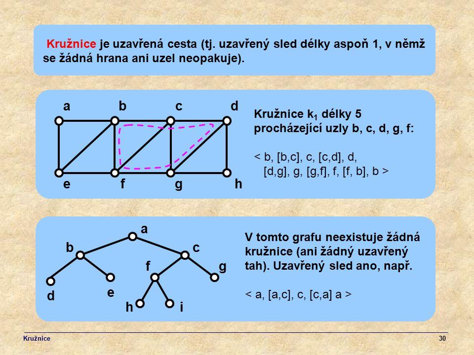 30 abcd efgh Kružnice k 1 délky 5 procházející uzly b, c, d, g, f: < b, [b,c], c, [c,d], d, [d,g], g, [g,f], f, [f, b], b > a bc d e fg hi V tomto gra