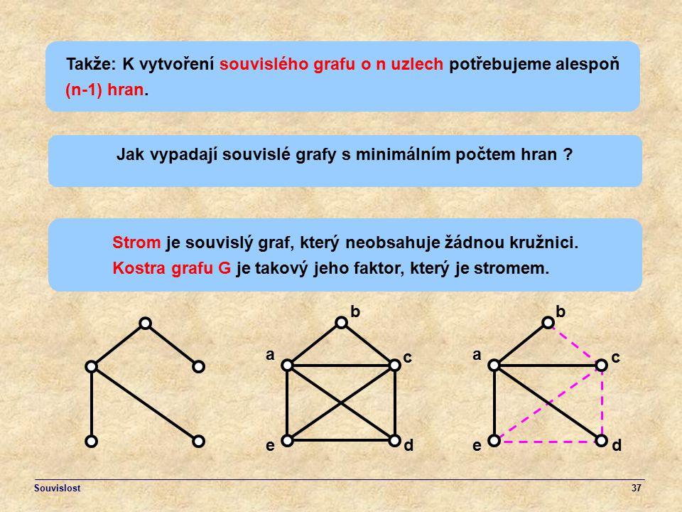 37 Takže: K vytvoření souvislého grafu o n uzlech potřebujeme alespoň (n-1) hran. Strom je souvislý graf, který neobsahuje žádnou kružnici. Kostra gra