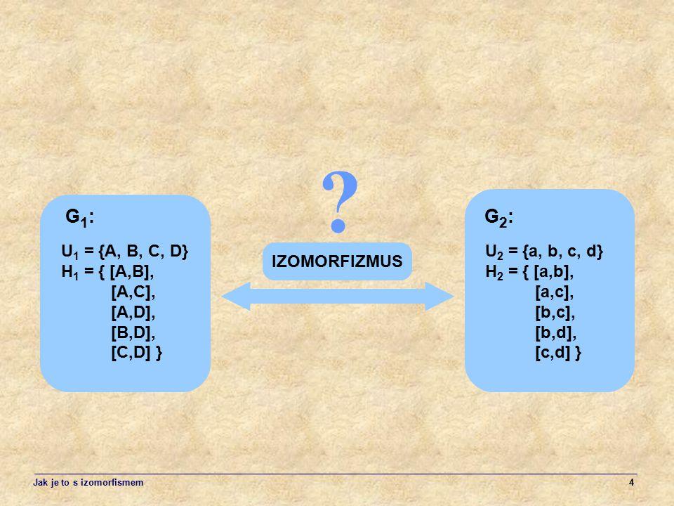 4 IZOMORFIZMUS ? U 2 = {a, b, c, d} H 2 = { [a,b], [a,c], [b,c], [b,d], [c,d] } G2:G2: U 1 = {A, B, C, D} H 1 = { [A,B], [A,C], [A,D], [B,D], [C,D] }