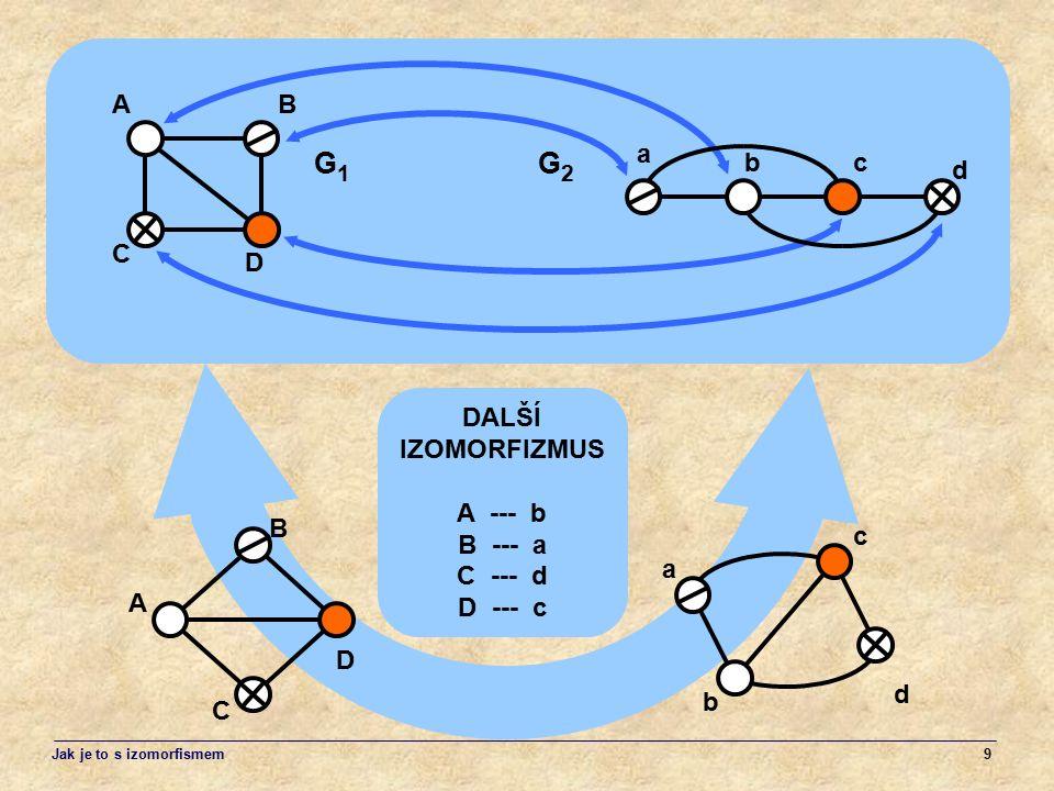 9 AB C D G1G1 a bc d G2G2 DALŠÍ IZOMORFIZMUS A --- b B --- a C --- d D --- c C D A B a b c d Jak je to s izomorfismem