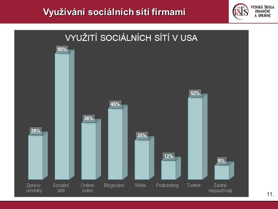 11. Využívání sociálních sítí firmami