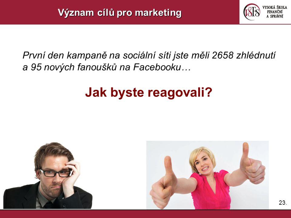 23. Význam cílů pro marketing První den kampaně na sociální síti jste měli 2658 zhlédnutí a 95 nových fanoušků na Facebooku… Jak byste reagovali?