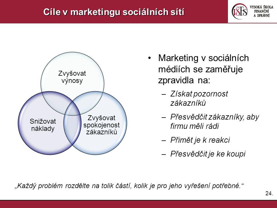 24. Cíle v marketingu sociálních sítí Marketing v sociálních médiích se zaměřuje zpravidla na: –Získat pozornost zákazníků –Přesvědčit zákazníky, aby