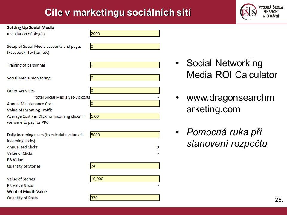 25. Cíle v marketingu sociálních sítí Social Networking Media ROI Calculator www.dragonsearchm arketing.com Pomocná ruka při stanovení rozpočtu