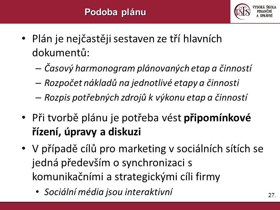 27. Podoba plánu Plán je nejčastěji sestaven ze tří hlavních dokumentů: – Časový harmonogram plánovaných etap a činností – Rozpočet nákladů na jednotl