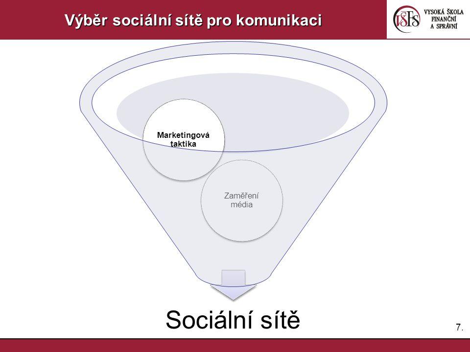 7.7. Výběr sociální sítě pro komunikaci Sociální sítě Zaměření média Marketingová taktika