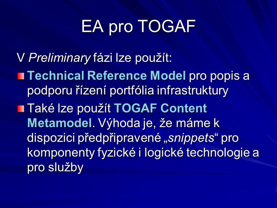 EA pro TOGAF V Preliminary fázi lze použít: Technical Reference Model pro popis a podporu řízení portfólia infrastruktury Také lze použít TOGAF Conten