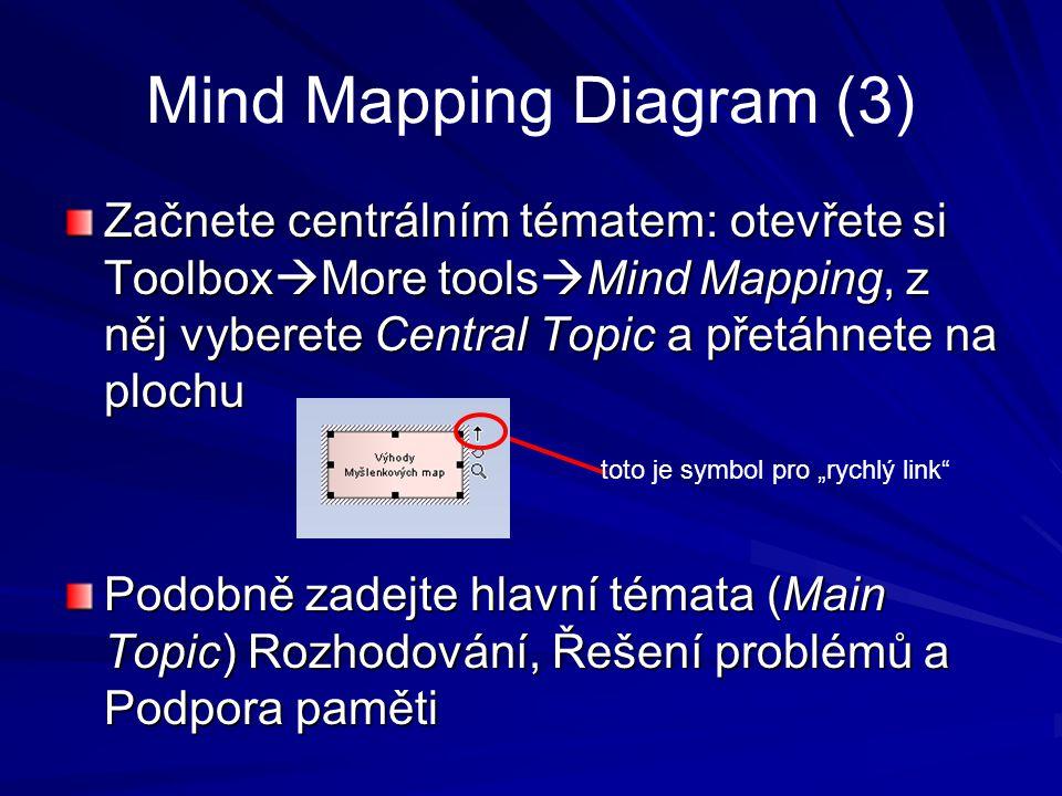 Mind Mapping Diagram (3) Začnete centrálním tématem: otevřete si Toolbox  More tools  Mind Mapping, z něj vyberete Central Topic a přetáhnete na plo
