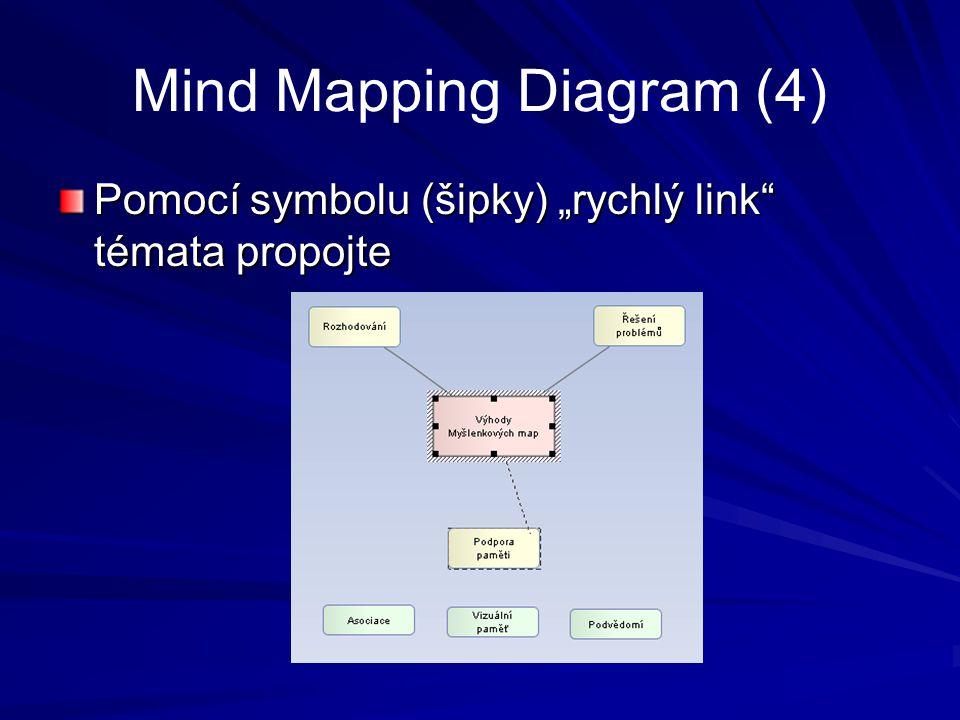 """Mind Mapping Diagram (4) Pomocí symbolu (šipky) """"rychlý link"""" témata propojte"""
