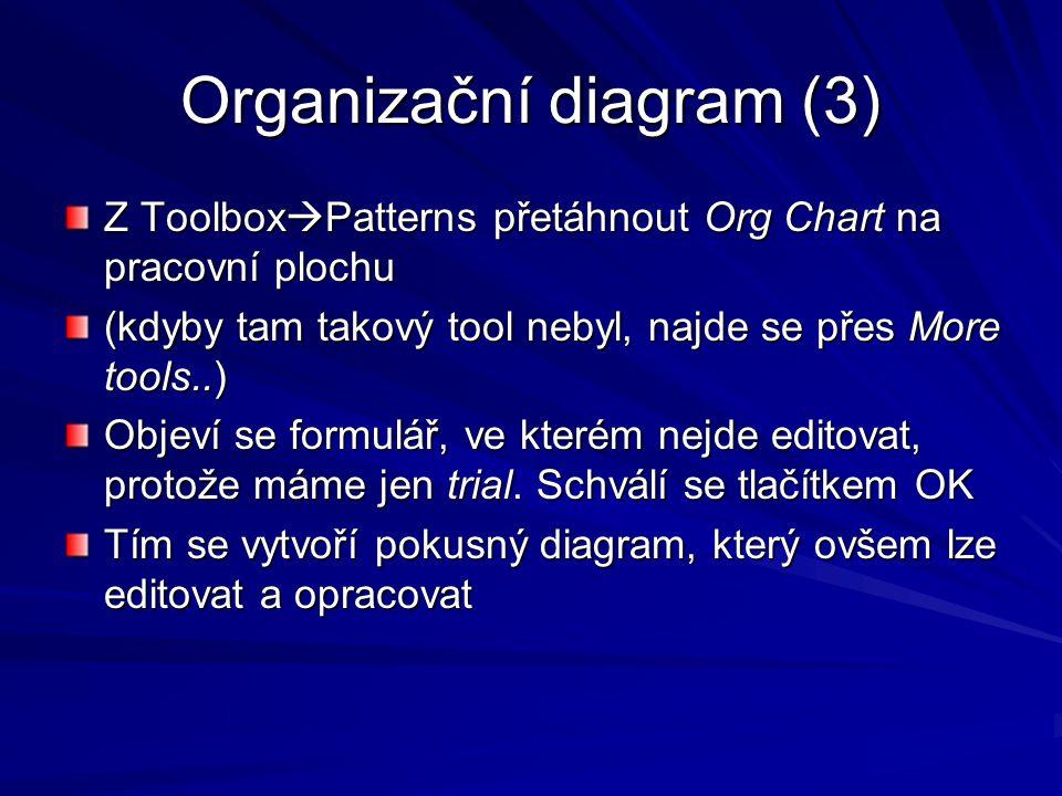 Organizační diagram (3) Z Toolbox  Patterns přetáhnout Org Chart na pracovní plochu (kdyby tam takový tool nebyl, najde se přes More tools..) Objeví