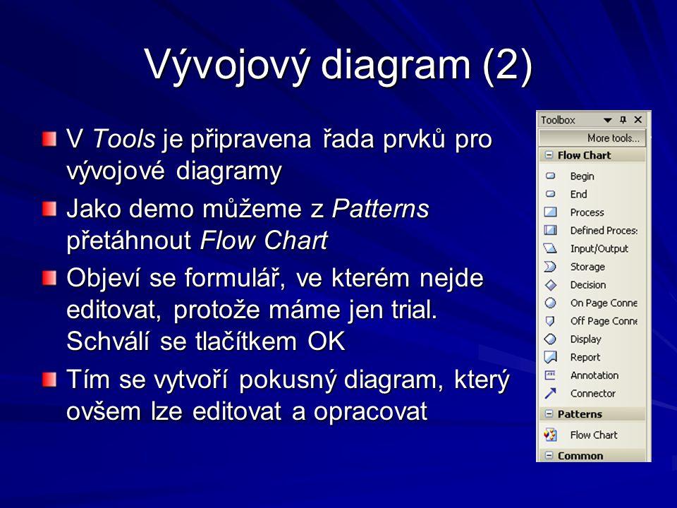 Vývojový diagram (2) V Tools je připravena řada prvků pro vývojové diagramy Jako demo můžeme z Patterns přetáhnout Flow Chart Objeví se formulář, ve k