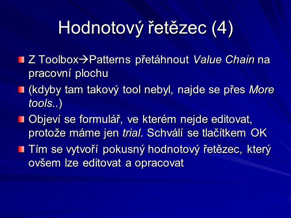 Hodnotový řetězec (5)