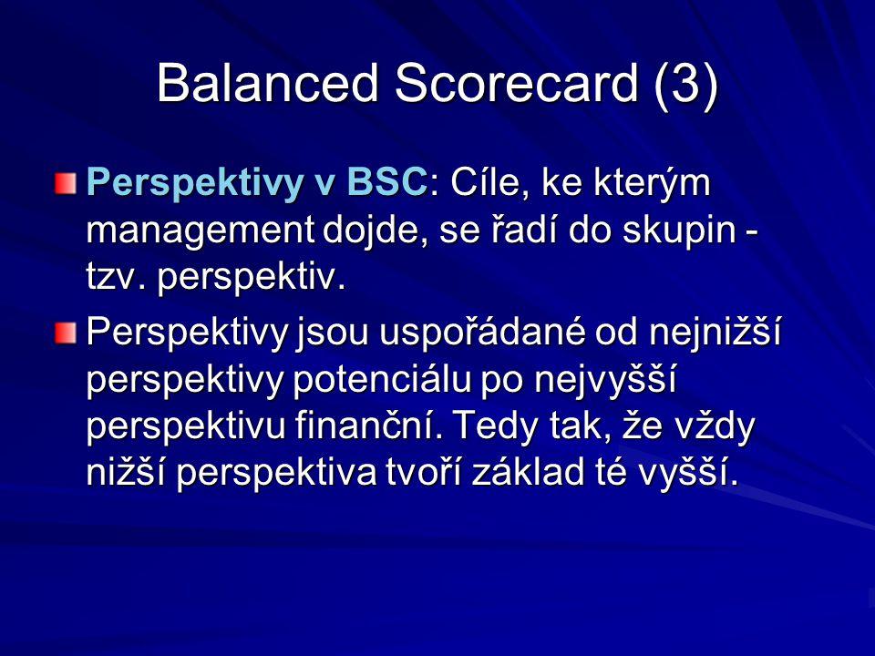 Balanced Scorecard (3) Perspektivy v BSC: Cíle, ke kterým management dojde, se řadí do skupin - tzv. perspektiv. Perspektivy jsou uspořádané od nejniž