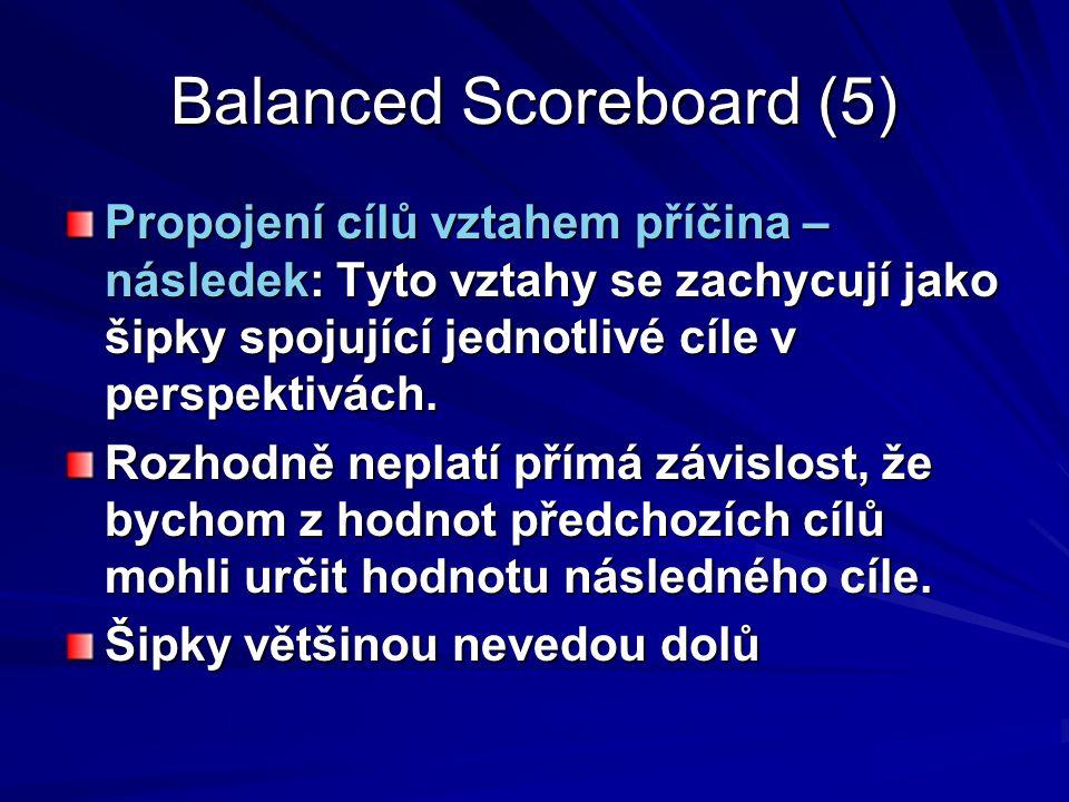 Balanced Scoreboard (5) Propojení cílů vztahem příčina – následek: Tyto vztahy se zachycují jako šipky spojující jednotlivé cíle v perspektivách. Rozh