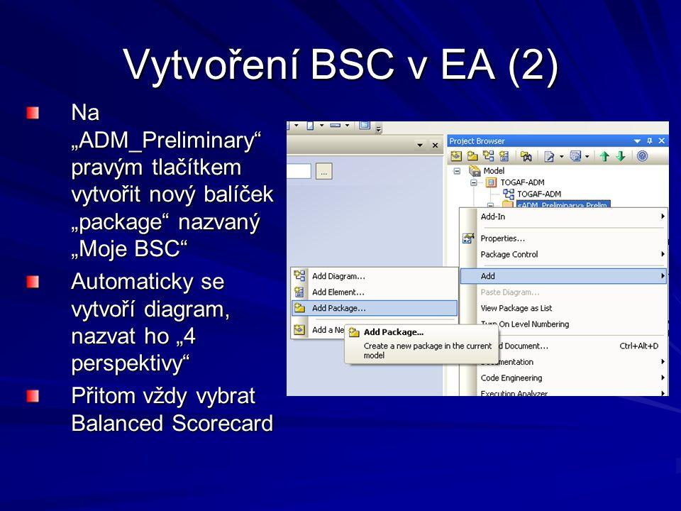 """Vytvoření BSC v EA (2) Na """"ADM_Preliminary"""" pravým tlačítkem vytvořit nový balíček """"package"""" nazvaný """"Moje BSC"""" Automaticky se vytvoří diagram, nazvat"""