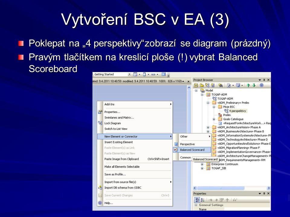 """Vytvoření BSC v EA (3) Poklepat na """"4 perspektivy""""zobrazí se diagram (prázdný) Pravým tlačítkem na kreslicí ploše (!) vybrat Balanced Scoreboard"""