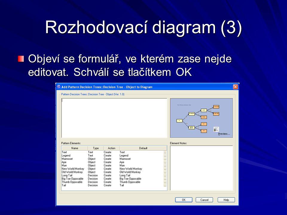 Rozhodovací diagram (3) Objeví se formulář, ve kterém zase nejde editovat. Schválí se tlačítkem OK