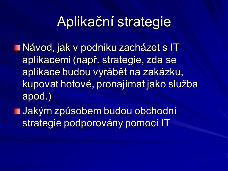 Aplikační strategie Návod, jak v podniku zacházet s IT aplikacemi (např. strategie, zda se aplikace budou vyrábět na zakázku, kupovat hotové, pronajím