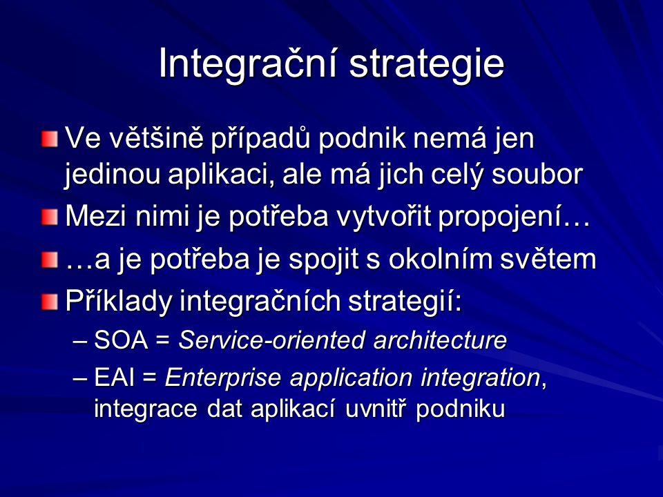 Integrační strategie Ve většině případů podnik nemá jen jedinou aplikaci, ale má jich celý soubor Mezi nimi je potřeba vytvořit propojení… …a je potře