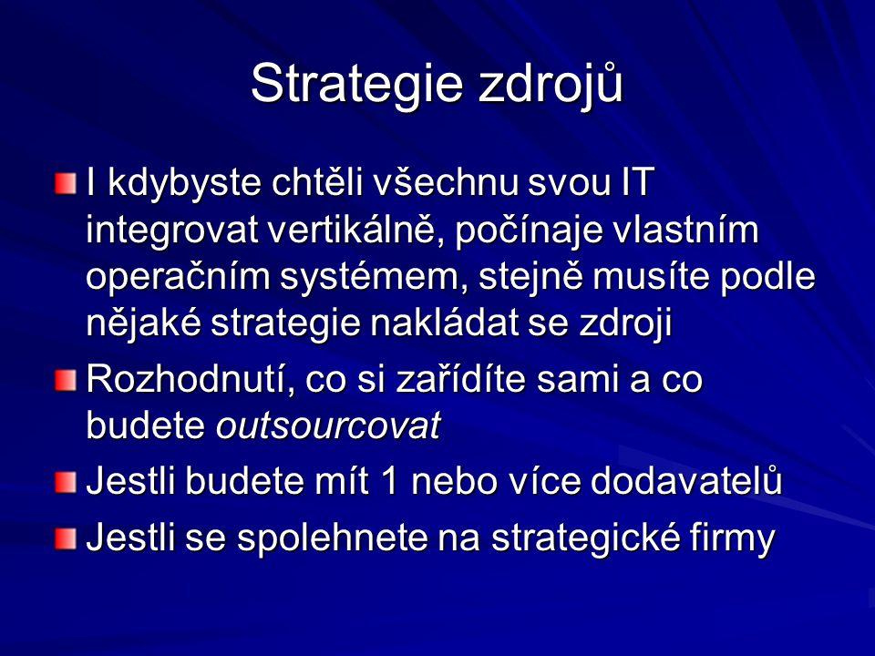 Strategie zdrojů I kdybyste chtěli všechnu svou IT integrovat vertikálně, počínaje vlastním operačním systémem, stejně musíte podle nějaké strategie n
