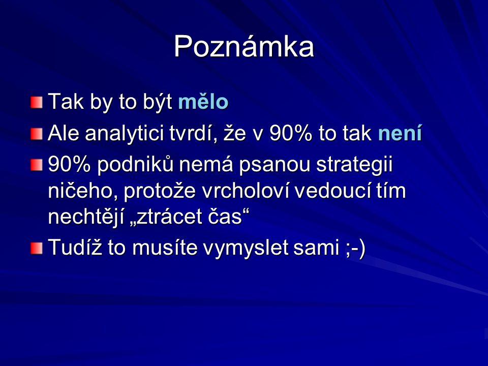 Maxim process (1) Maxim process je vžitý název pro pragmatický způsob získání informací Obvykle není delší než 1 den Vedoucí IT uspořádá workshop s ostatními vedoucími.