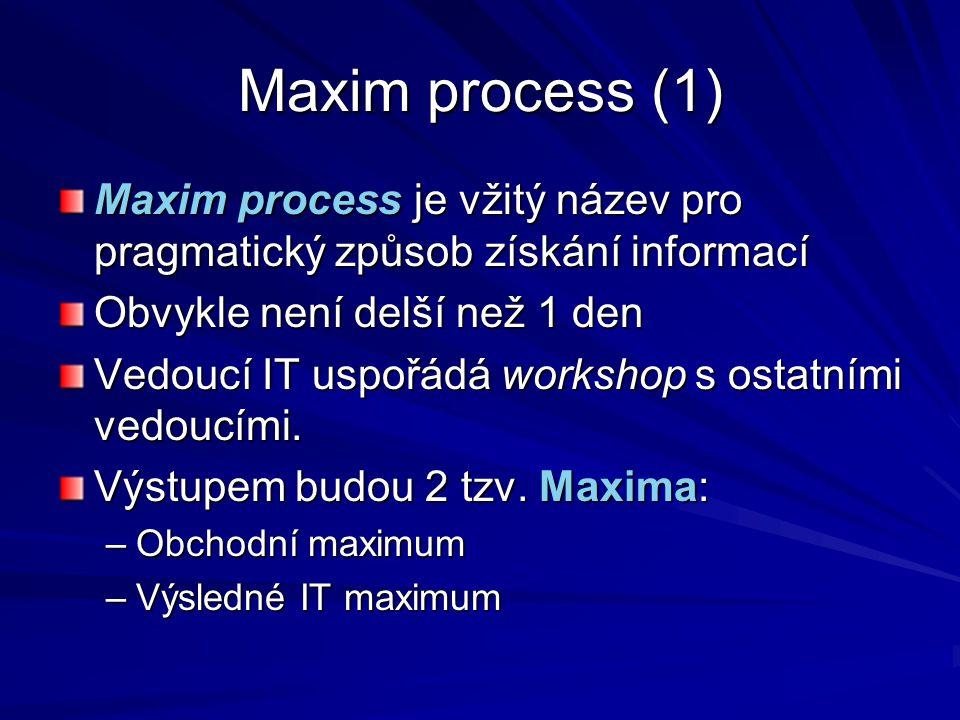 Maxim process (2) Maxima = několik základních principů, ze kterých se odvíjí strategický směr podniku Na schůzce se obvykle zformuluje do 5 obchodních maxim Pro každé z nich, management odvodí 4-5 maxim pro IT funkce tak, aby je ta IT podporovala